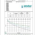 Wheel Tracking Test Apparatus air/water \ EN|EN 12697|EN 12697/22 \ Asphalt - Test methods for hot asphalt - Lane formation test \ Performance Tests \ Air/water|Wheel Tracking Test Apparatus