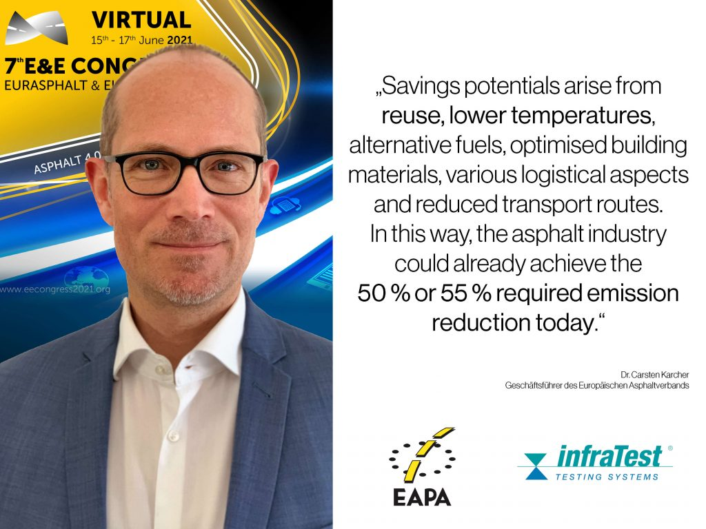 Dr Karcher interviewed about the sustainability of asphalt recycling asphalt